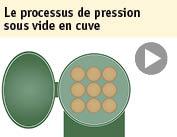 Le processus de pression sous vide en cuve